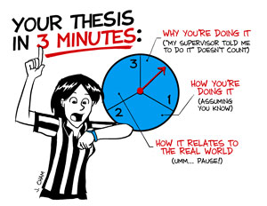 Your thesis in 3 minutes: 1. Why you're doing it 2. How you're doing it 3. How it relates to the real world