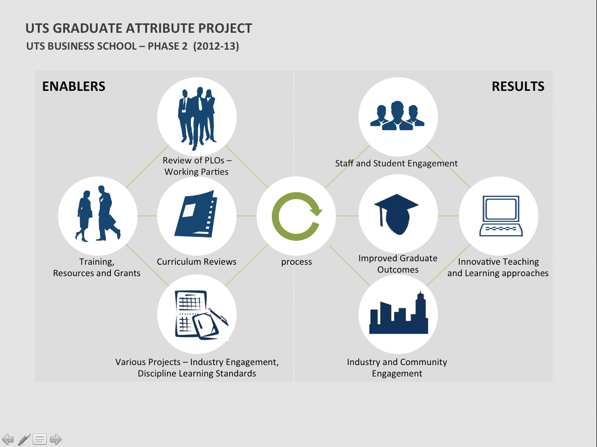 Writing up a masters thesis