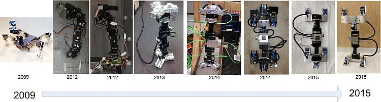 Evolution of Robot Designs_low.jpg