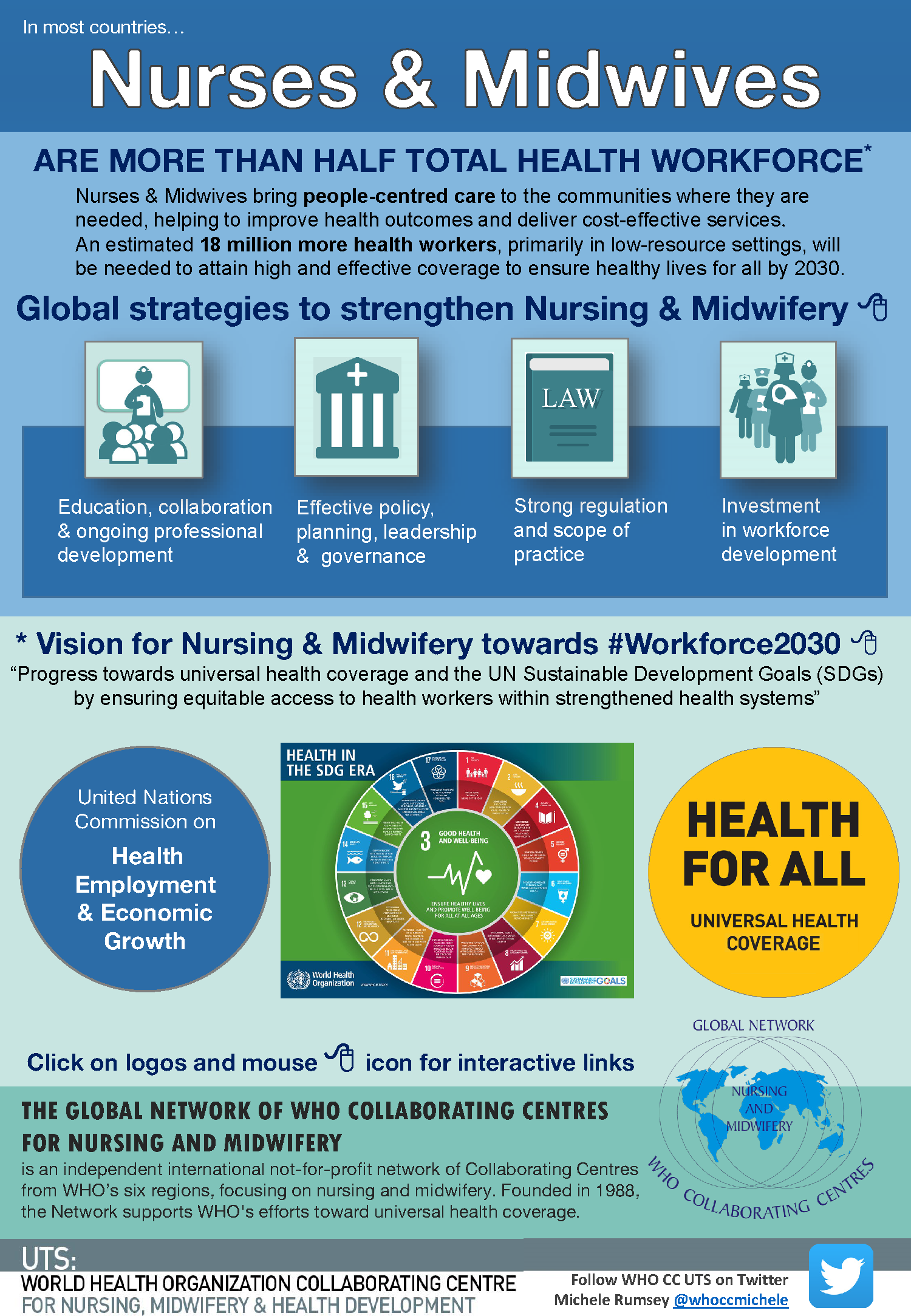 Global Strategies to Strengthen Nurses and Midwives