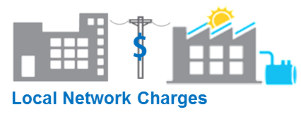 local network charges