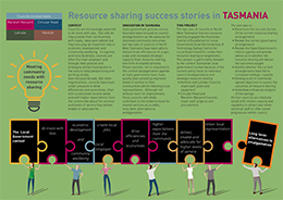 Resource sharing success stories in Tasmania