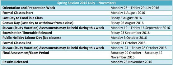Table of key dates for Spring 16