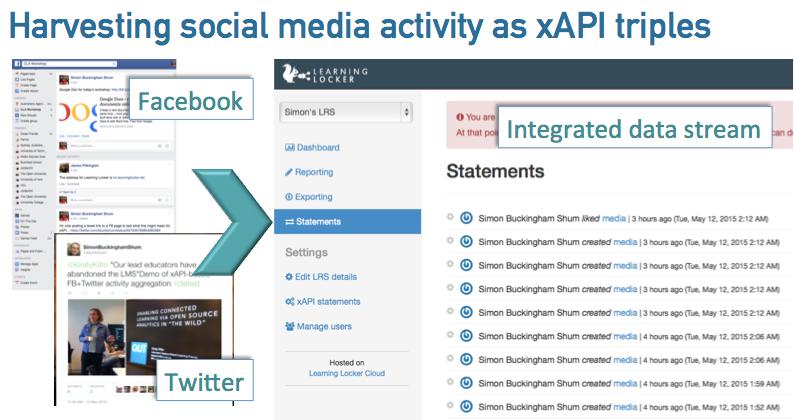 xAPI social media demo
