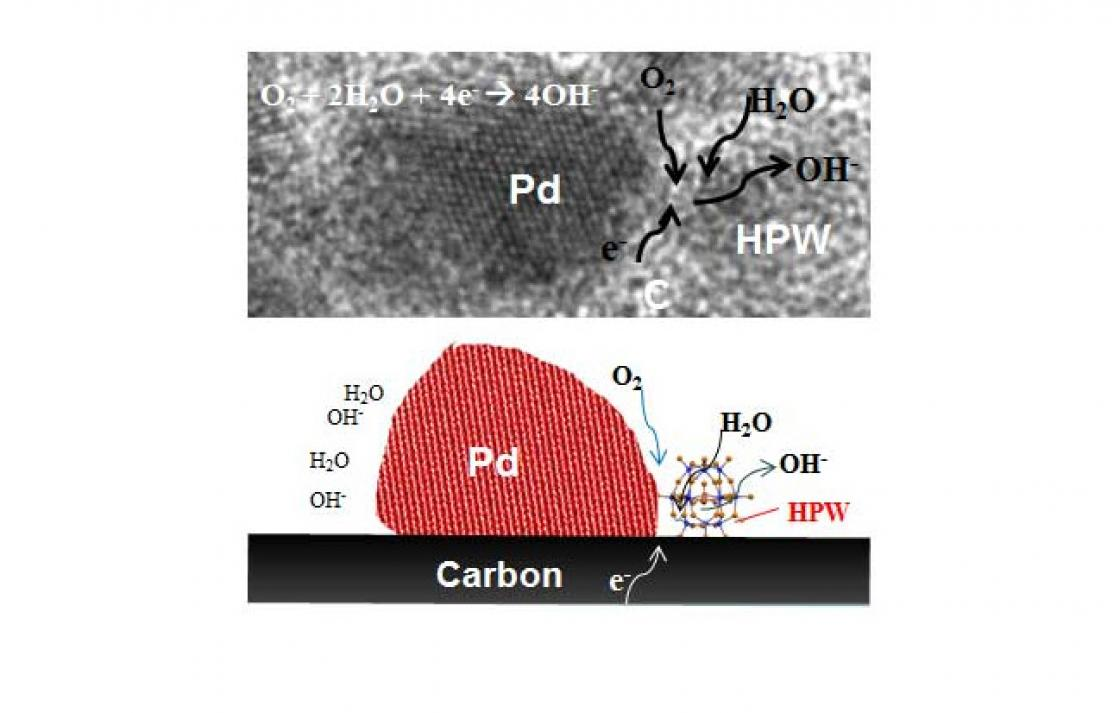 Advanced Energy Materials DOI: 10.1002/aenm.201401186