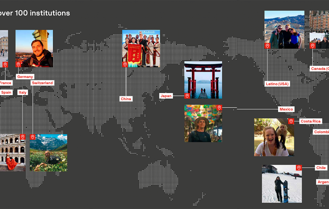 ICS BAIS world image: 14 countries and over 100 institutions