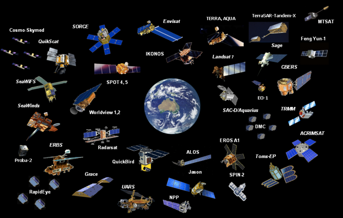 """Remote sensing uses a Space-Based 'toolbox"""" of over 200 Satellite–Measured Variables"""