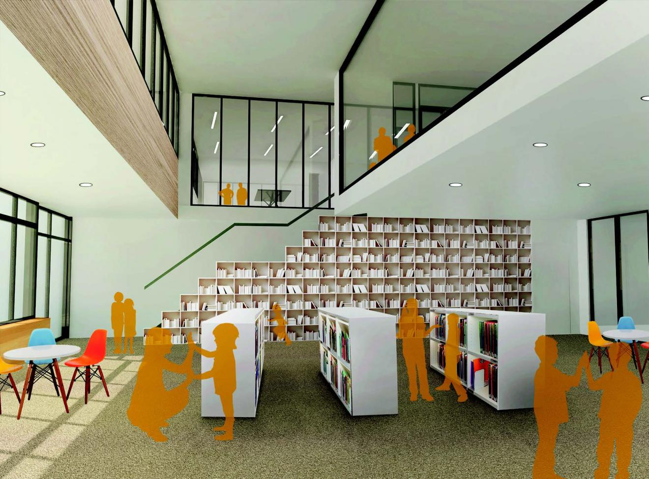 Visualisation of proposed library