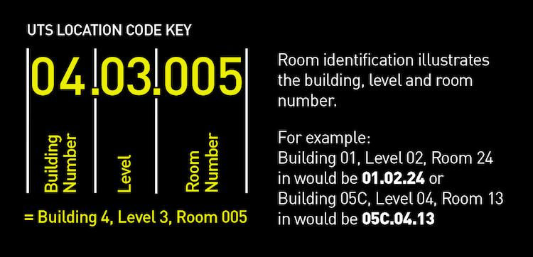 UTS location code key