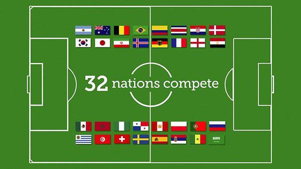 32 nations will compete in the FIFA World Cup