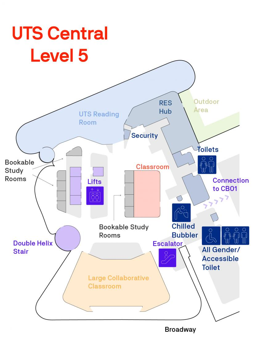 A floor plan showing UTS Central level 5