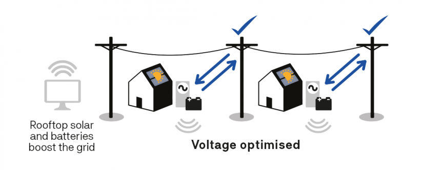 Example of electricity grid2