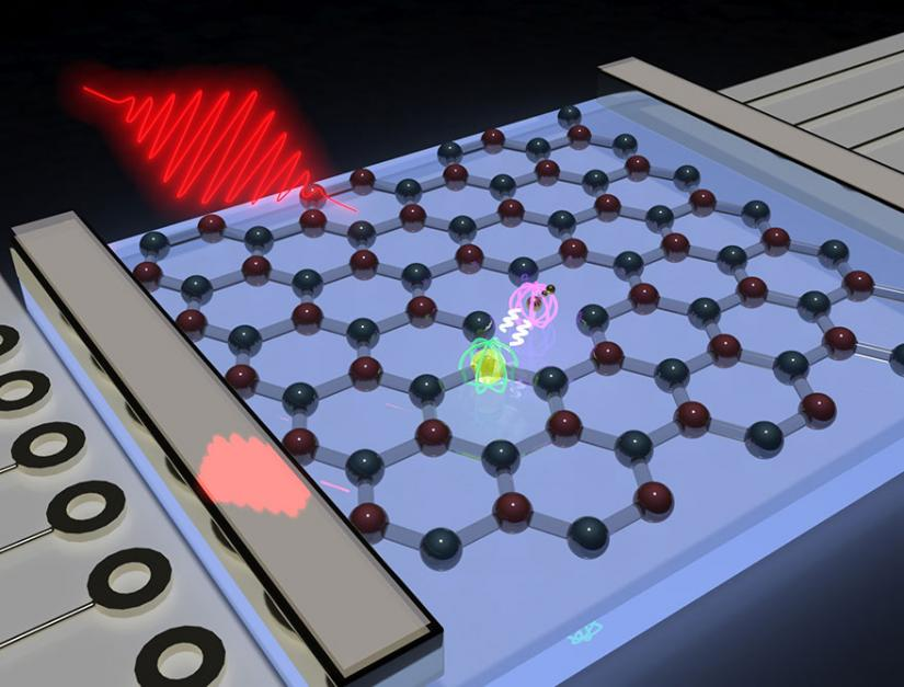 Manipulating objects in the quantum field
