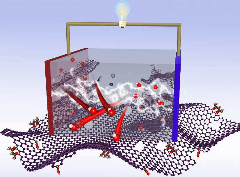Computer iIllustration of an efficient pathway to improve performance of supercapacitors