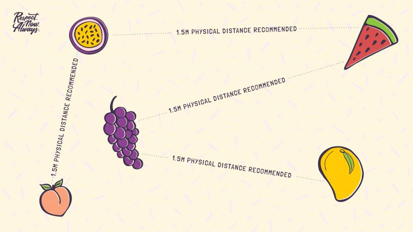 social-distancing-fruit-1.5m