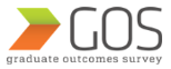 Graduate Outcomes Survey (GOS)